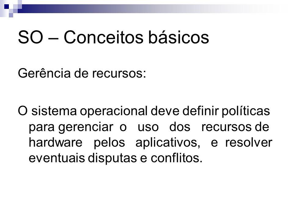 SO – Conceitos básicos Gerência de recursos: