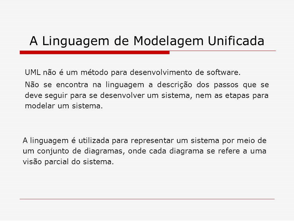 A Linguagem de Modelagem Unificada