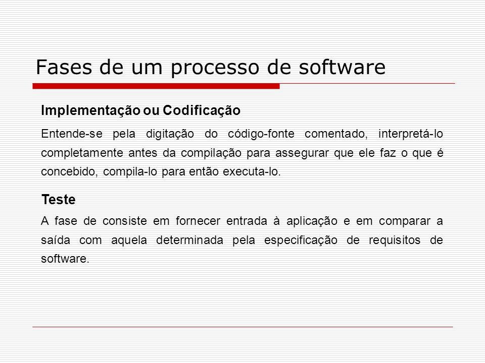 Fases de um processo de software