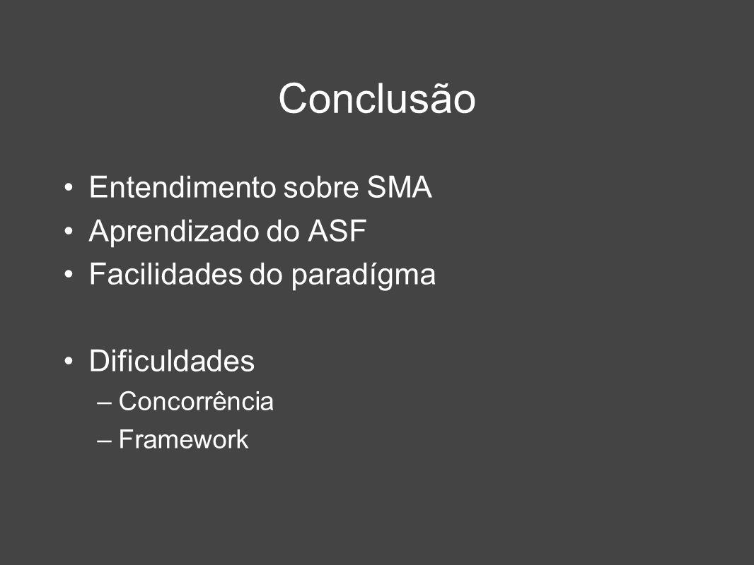 Conclusão Entendimento sobre SMA Aprendizado do ASF