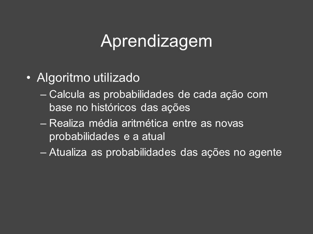 Aprendizagem Algoritmo utilizado