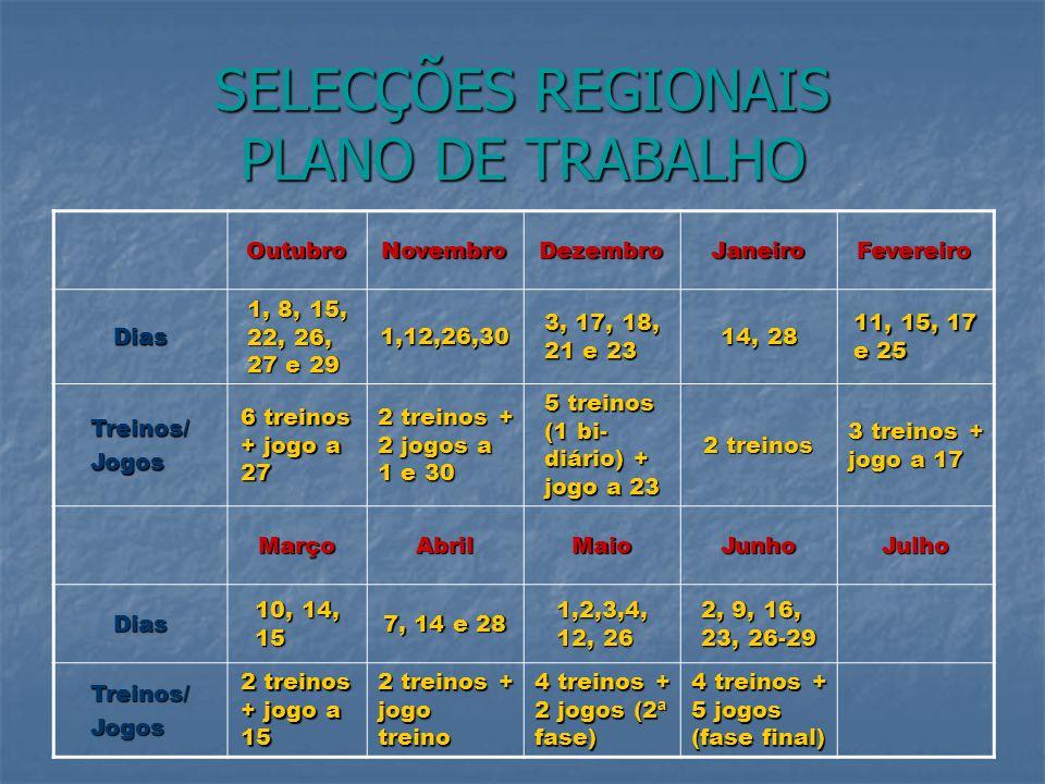 SELECÇÕES REGIONAIS PLANO DE TRABALHO