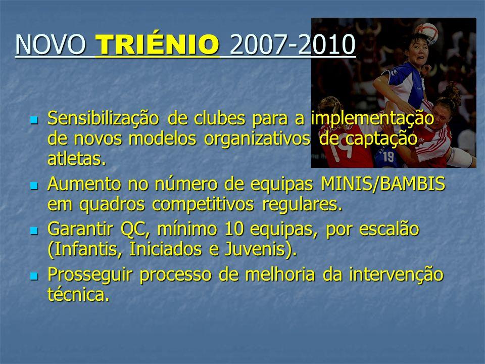 NOVO TRIÉNIO 2007-2010 Sensibilização de clubes para a implementação de novos modelos organizativos de captação atletas.