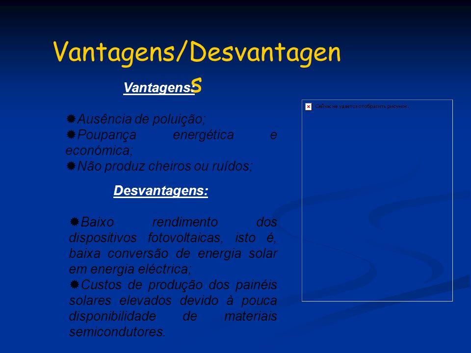 Vantagens/Desvantagens