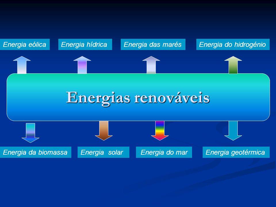 Energias renováveis Energia eólica Energia hídrica Energia das marés
