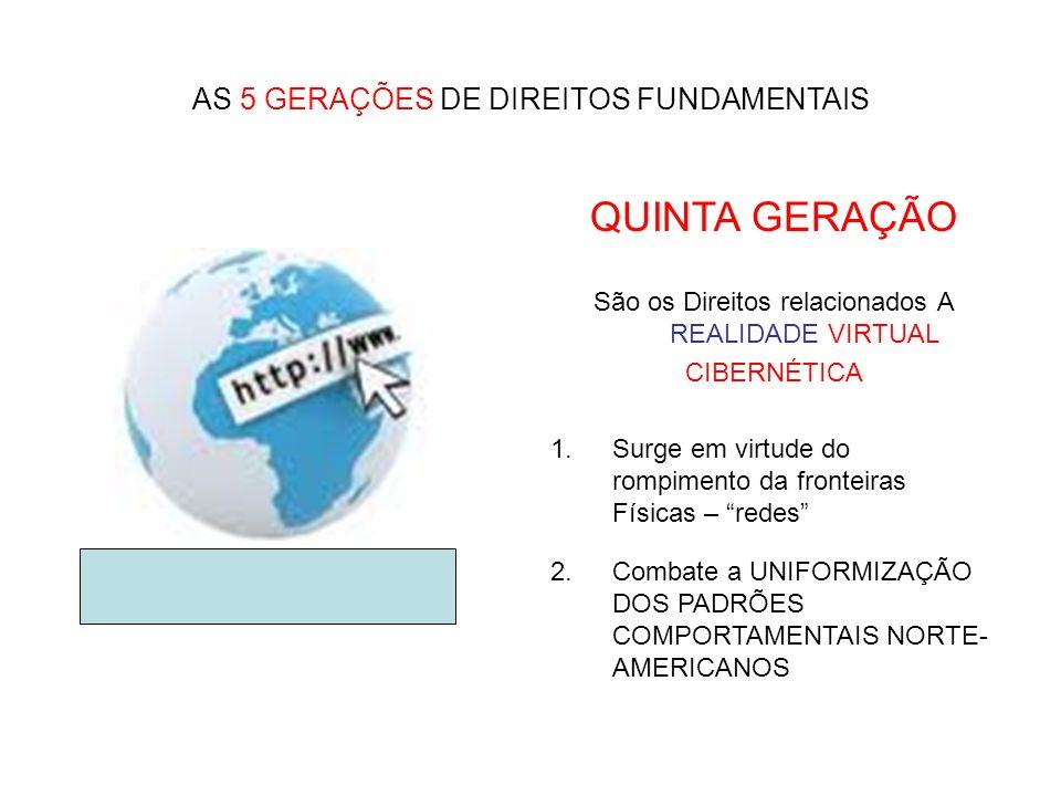 QUINTA GERAÇÃO AS 5 GERAÇÕES DE DIREITOS FUNDAMENTAIS