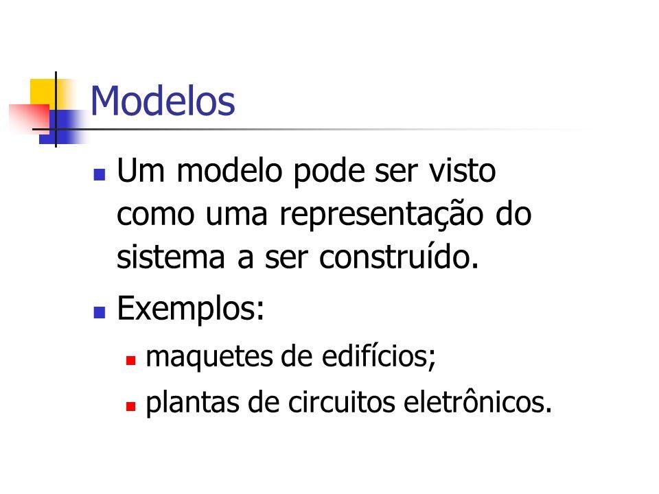 Modelos Um modelo pode ser visto como uma representação do sistema a ser construído. Exemplos: maquetes de edifícios;
