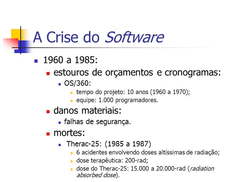 A Crise do Software 1960 a 1985: estouros de orçamentos e cronogramas:
