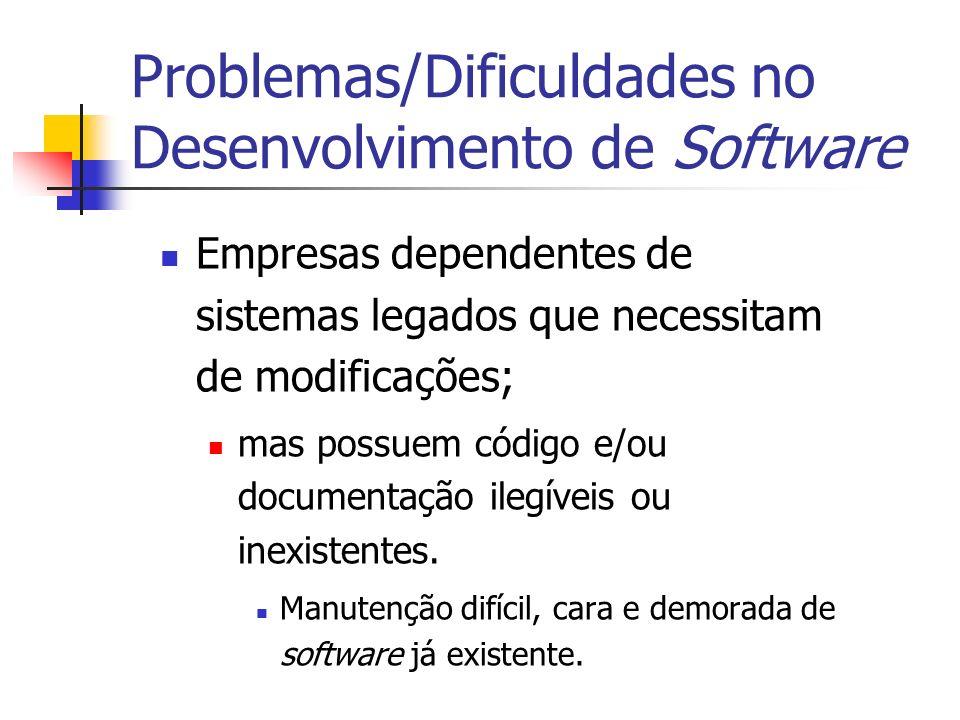 Problemas/Dificuldades no Desenvolvimento de Software