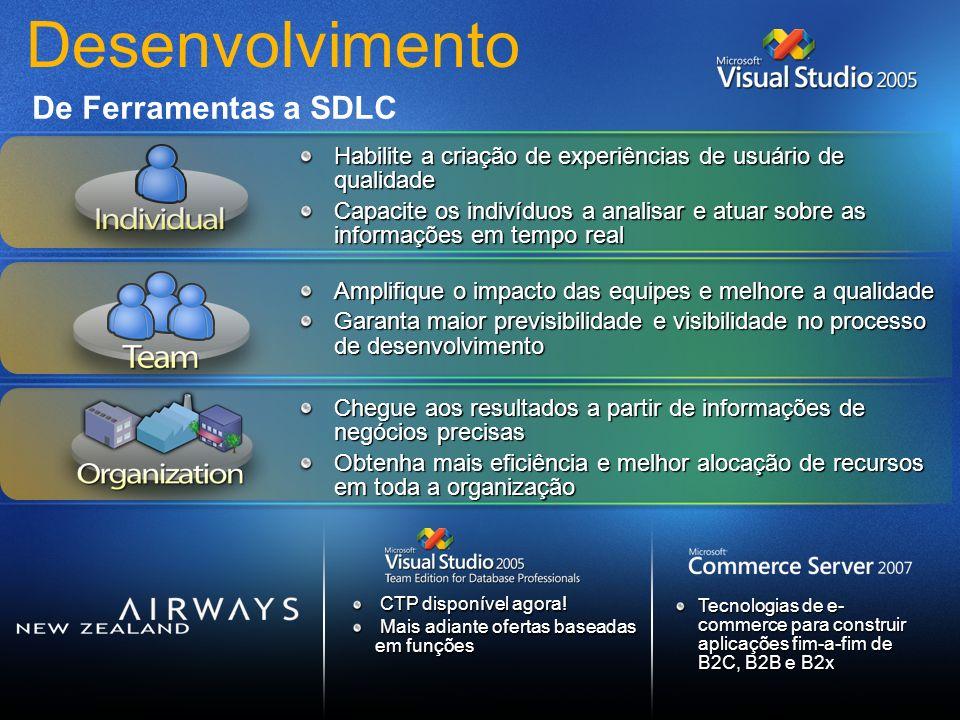 Desenvolvimento De Ferramentas a SDLC