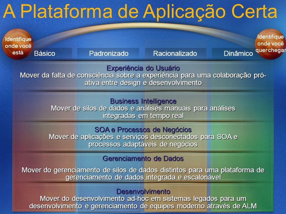 A Plataforma de Aplicação Certa