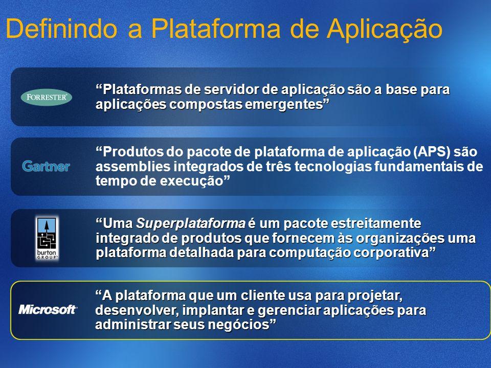 Definindo a Plataforma de Aplicação