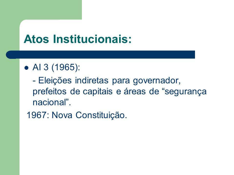 Atos Institucionais: AI 3 (1965):