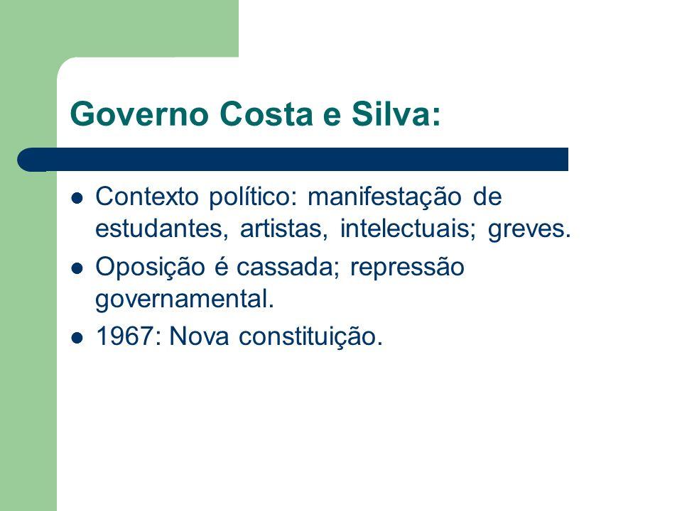 Governo Costa e Silva: Contexto político: manifestação de estudantes, artistas, intelectuais; greves.