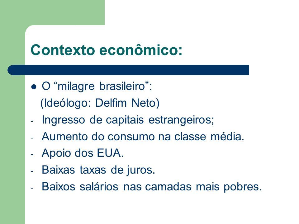 Contexto econômico: O milagre brasileiro : (Ideólogo: Delfim Neto)