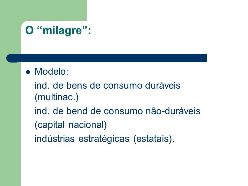 O milagre : Modelo: ind. de bens de consumo duráveis (multinac.)