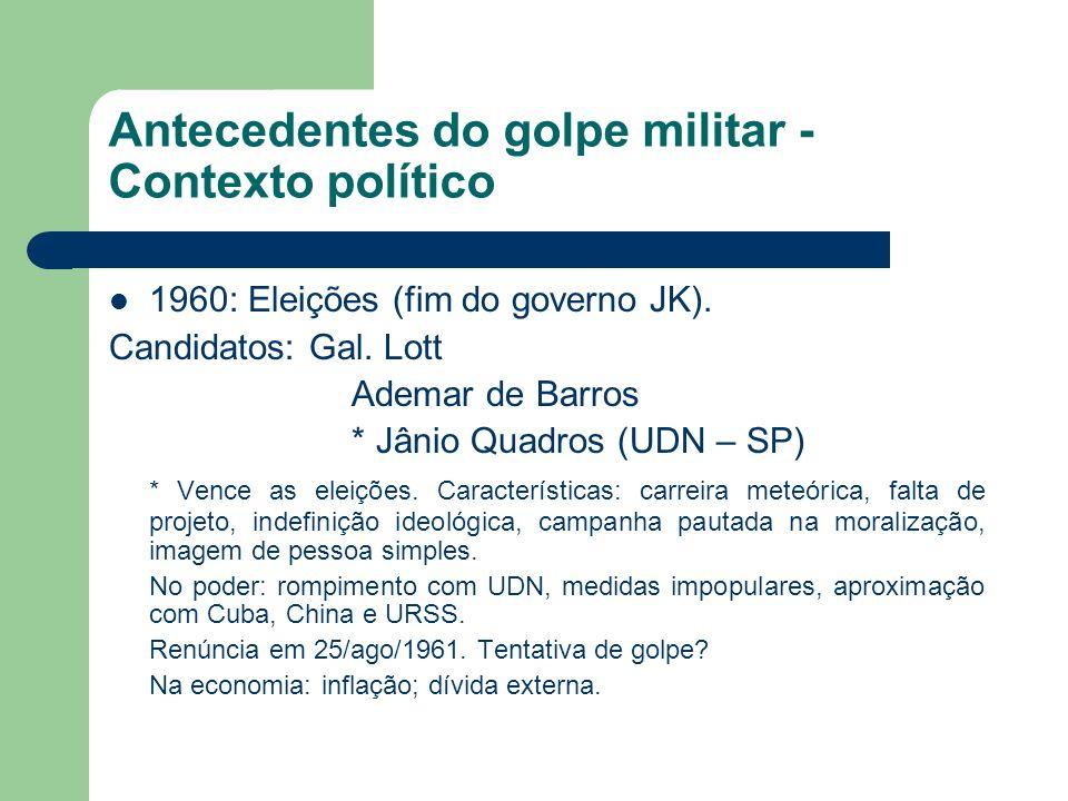 Antecedentes do golpe militar -Contexto político