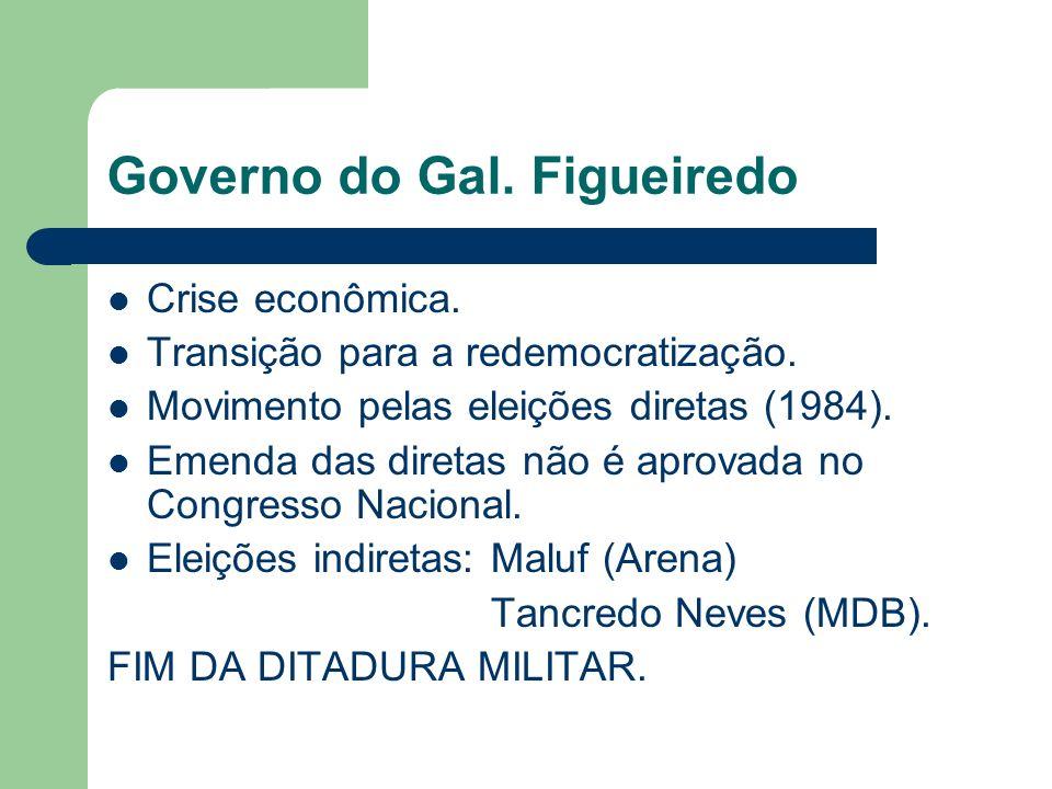 Governo do Gal. Figueiredo