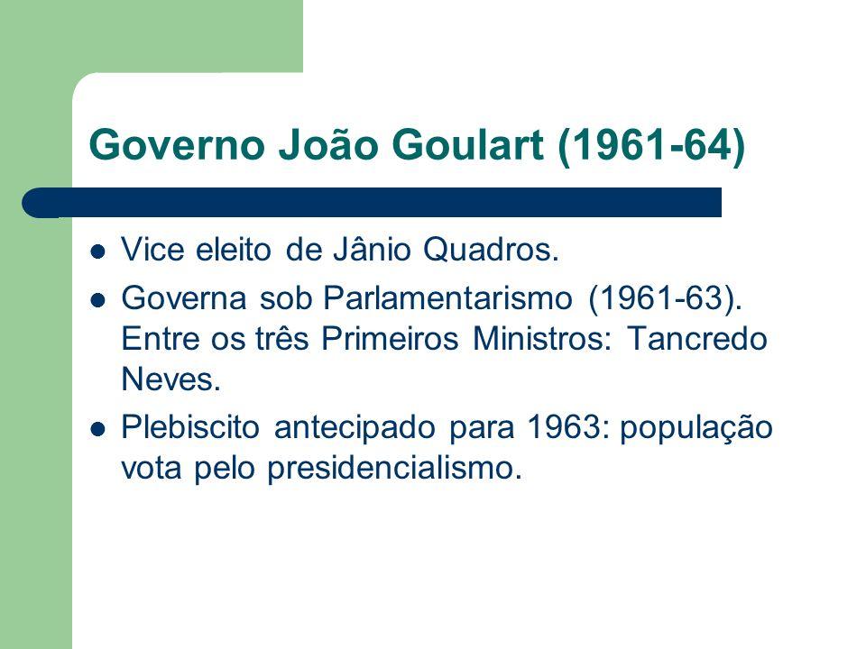 Governo João Goulart (1961-64)