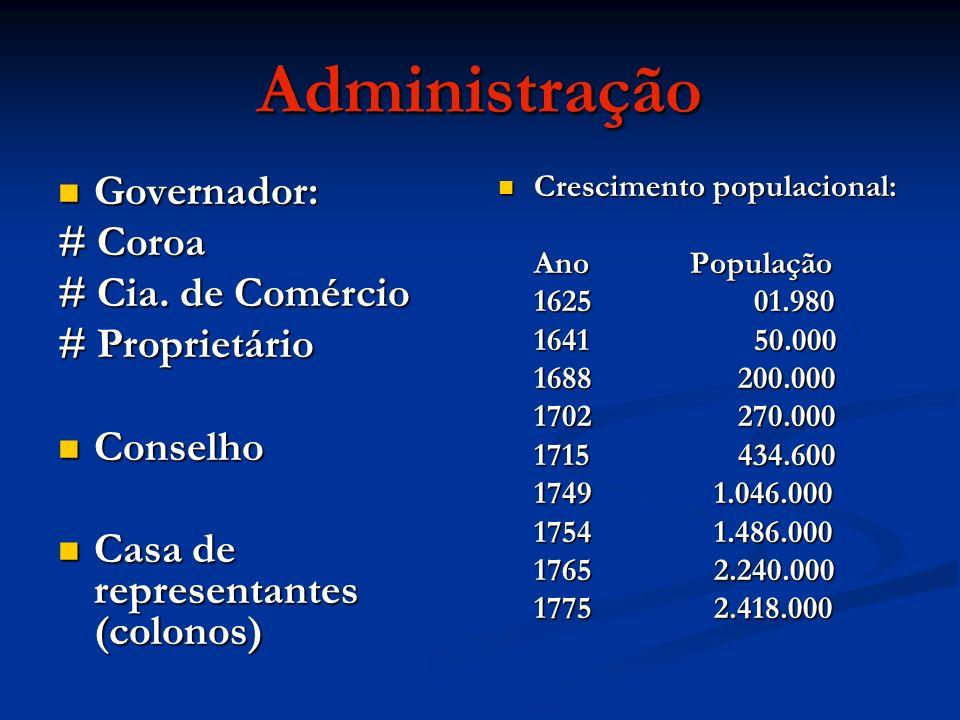 Administração Governador: # Coroa # Cia. de Comércio # Proprietário