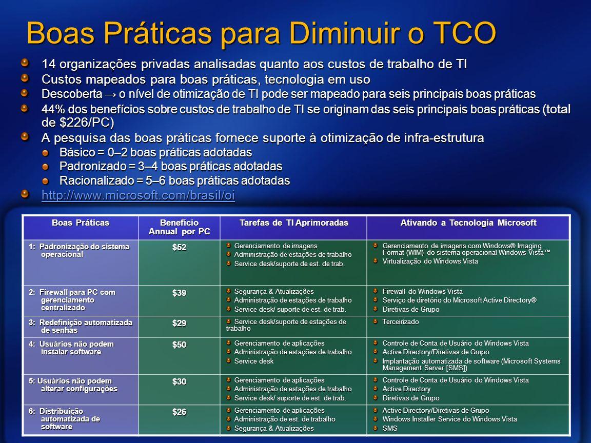 Boas Práticas para Diminuir o TCO