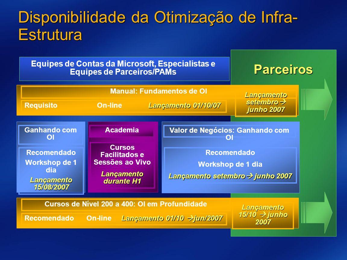 Disponibilidade da Otimização de Infra-Estrutura