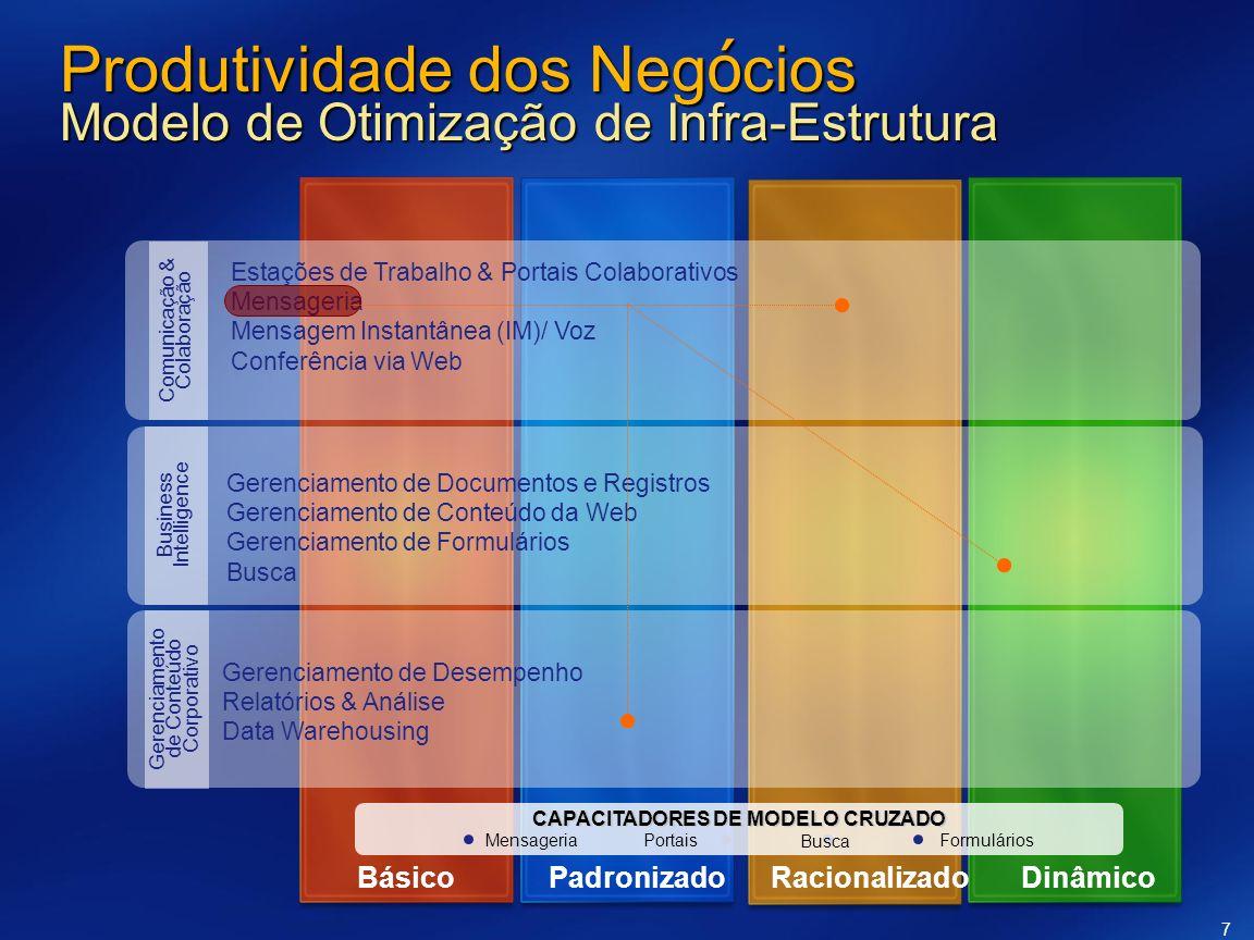 CAPACITADORES DE MODELO CRUZADO