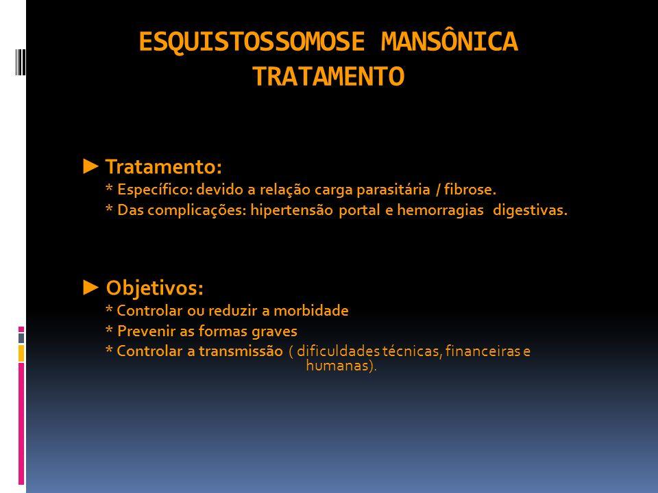 ESQUISTOSSOMOSE MANSÔNICA TRATAMENTO