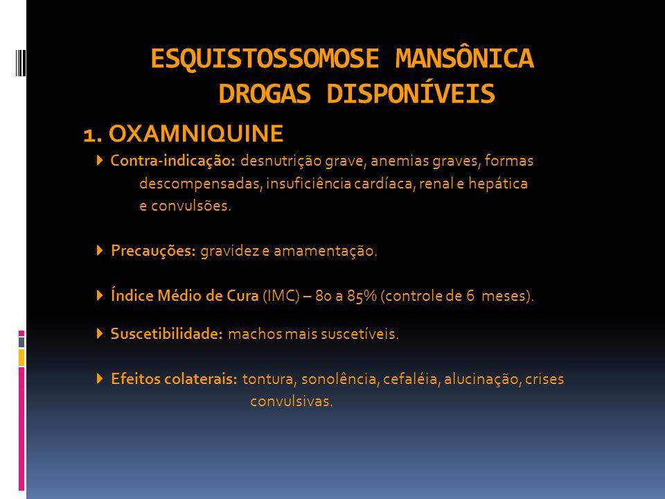 ESQUISTOSSOMOSE MANSÔNICA DROGAS DISPONÍVEIS