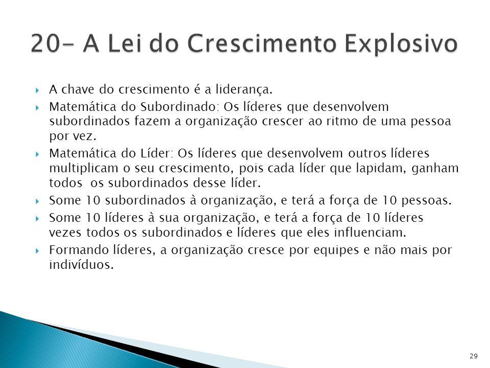 20- A Lei do Crescimento Explosivo