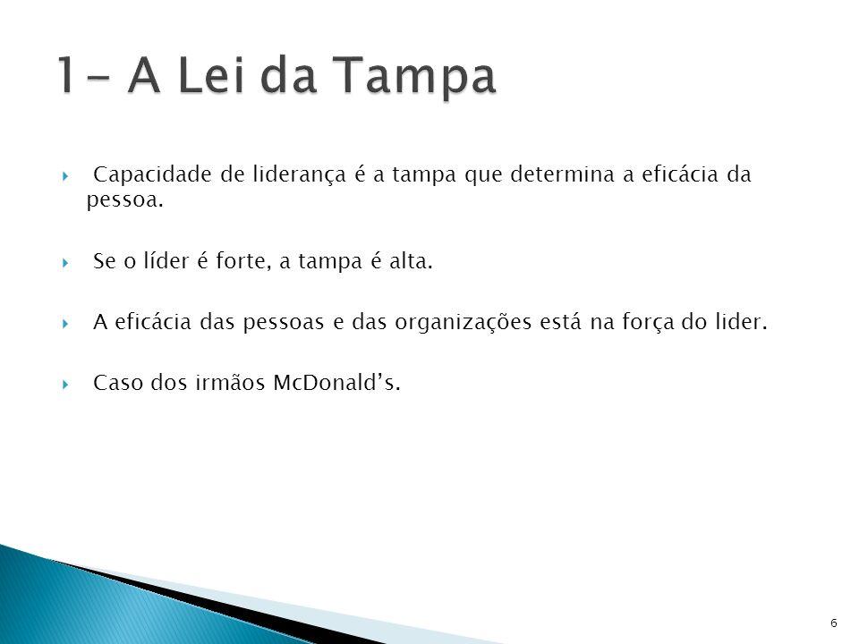 1- A Lei da Tampa Capacidade de liderança é a tampa que determina a eficácia da pessoa. Se o líder é forte, a tampa é alta.