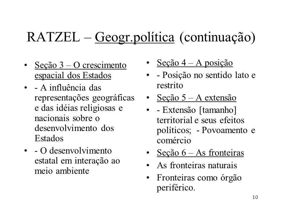 RATZEL – Geogr.política (continuação)