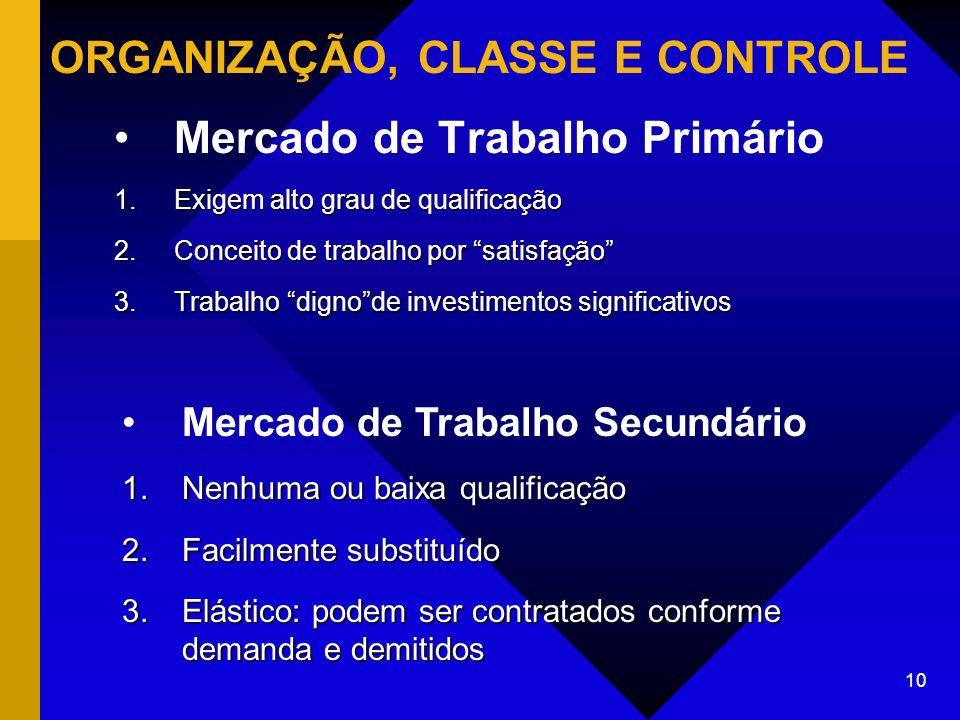 ORGANIZAÇÃO, CLASSE E CONTROLE