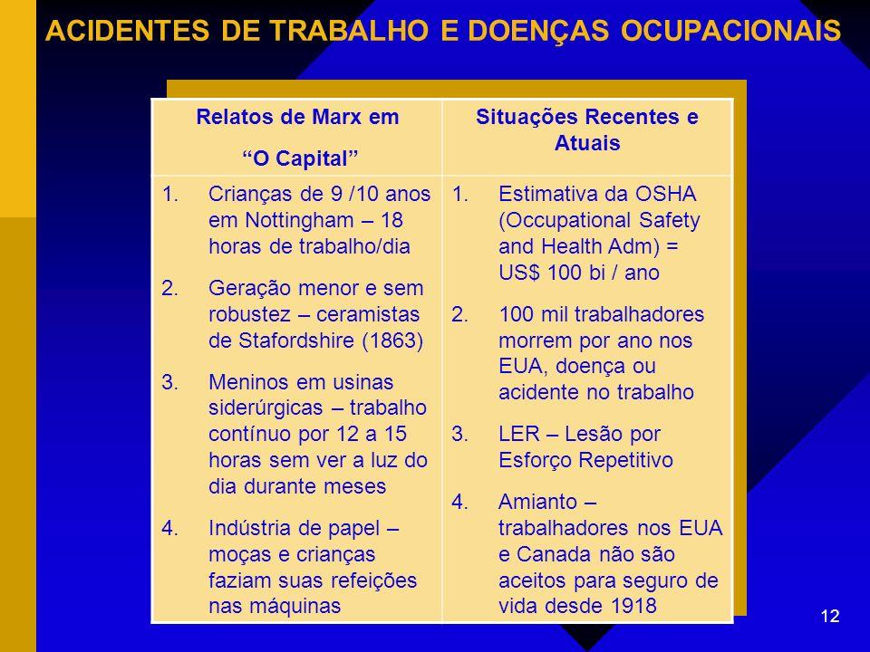 ACIDENTES DE TRABALHO E DOENÇAS OCUPACIONAIS