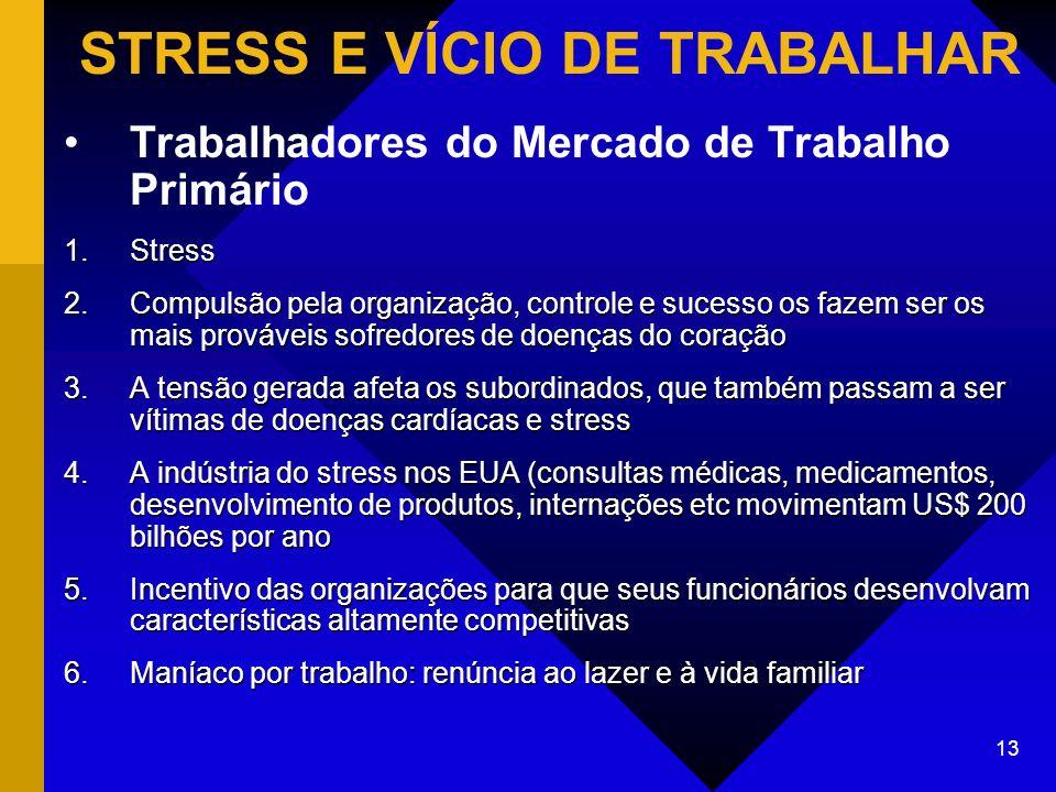 STRESS E VÍCIO DE TRABALHAR