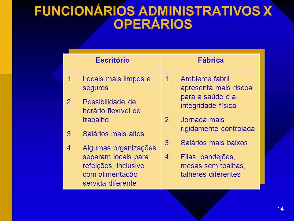 FUNCIONÁRIOS ADMINISTRATIVOS X OPERÁRIOS