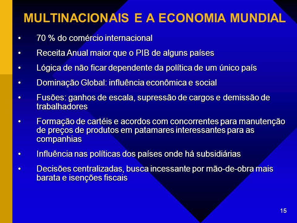 MULTINACIONAIS E A ECONOMIA MUNDIAL