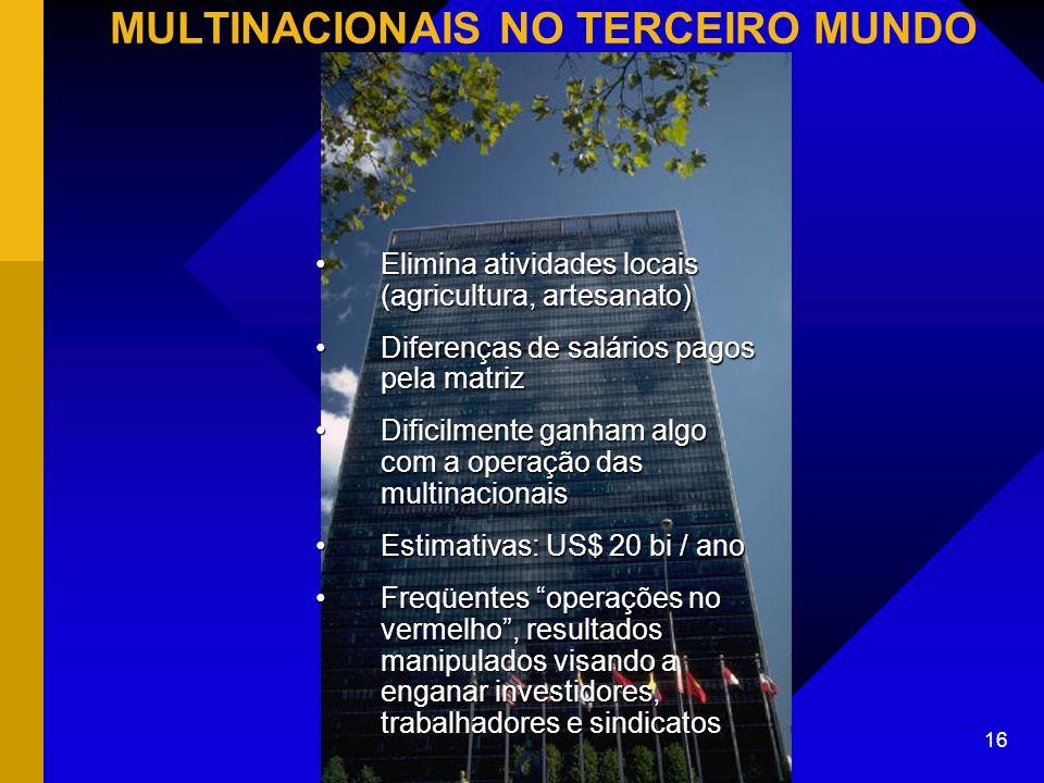 MULTINACIONAIS NO TERCEIRO MUNDO
