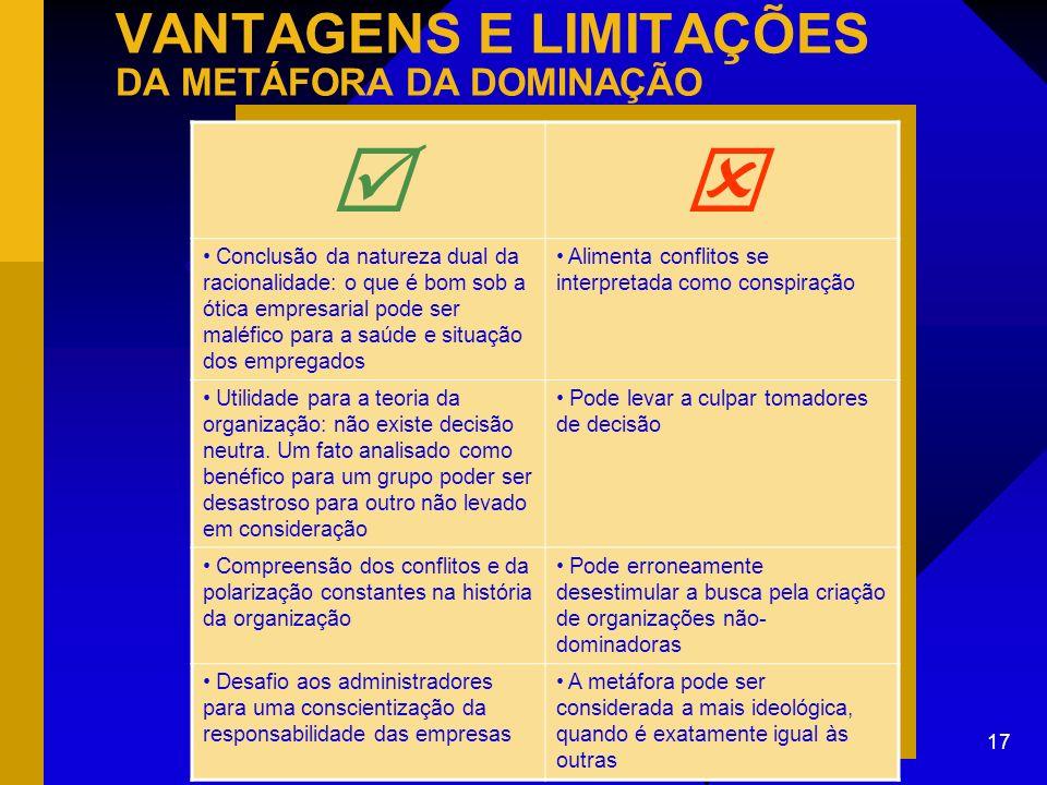 VANTAGENS E LIMITAÇÕES DA METÁFORA DA DOMINAÇÃO