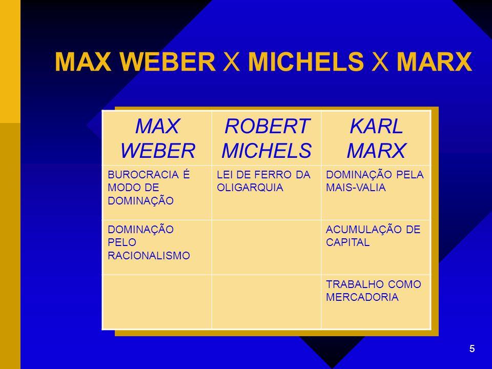 MAX WEBER X MICHELS X MARX