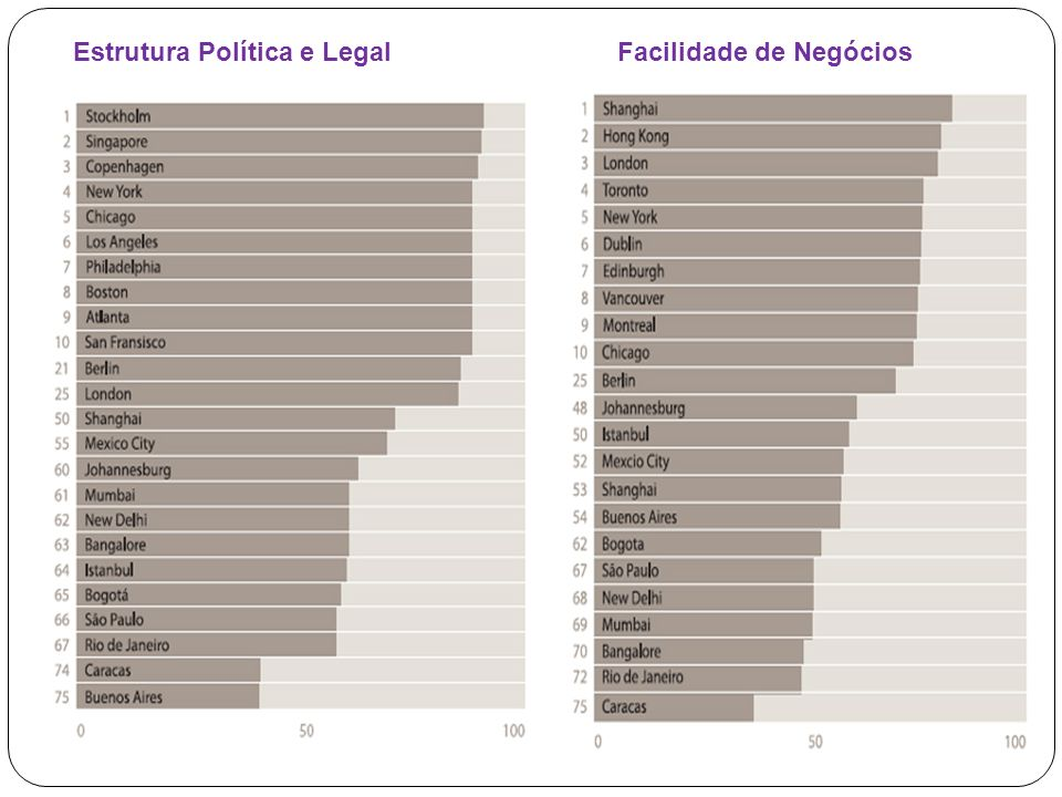 Estrutura Política e Legal