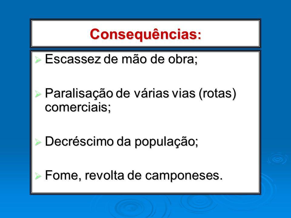 Consequências: Escassez de mão de obra;