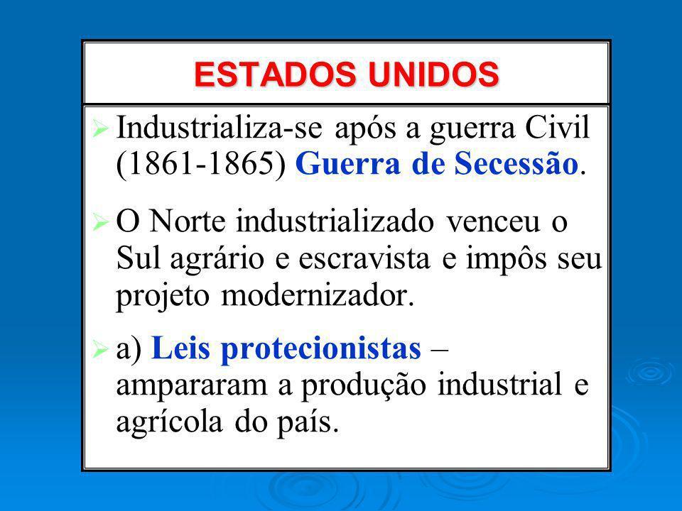 ESTADOS UNIDOS Industrializa-se após a guerra Civil (1861-1865) Guerra de Secessão.