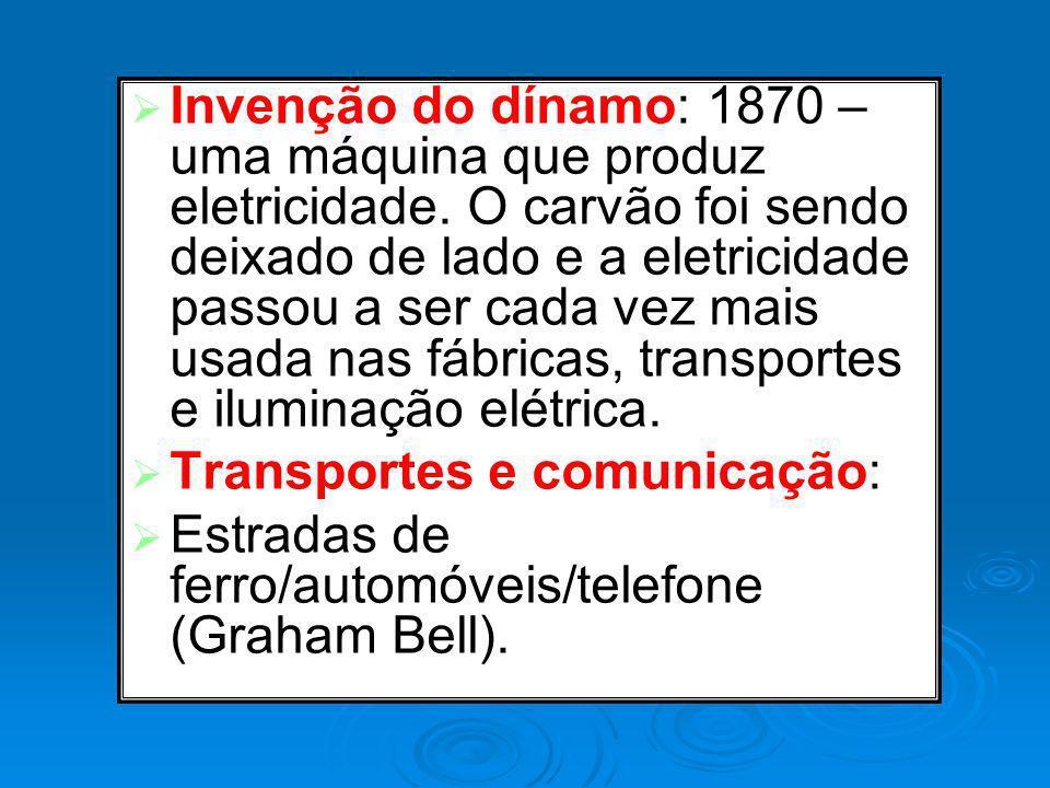 Invenção do dínamo: 1870 – uma máquina que produz eletricidade