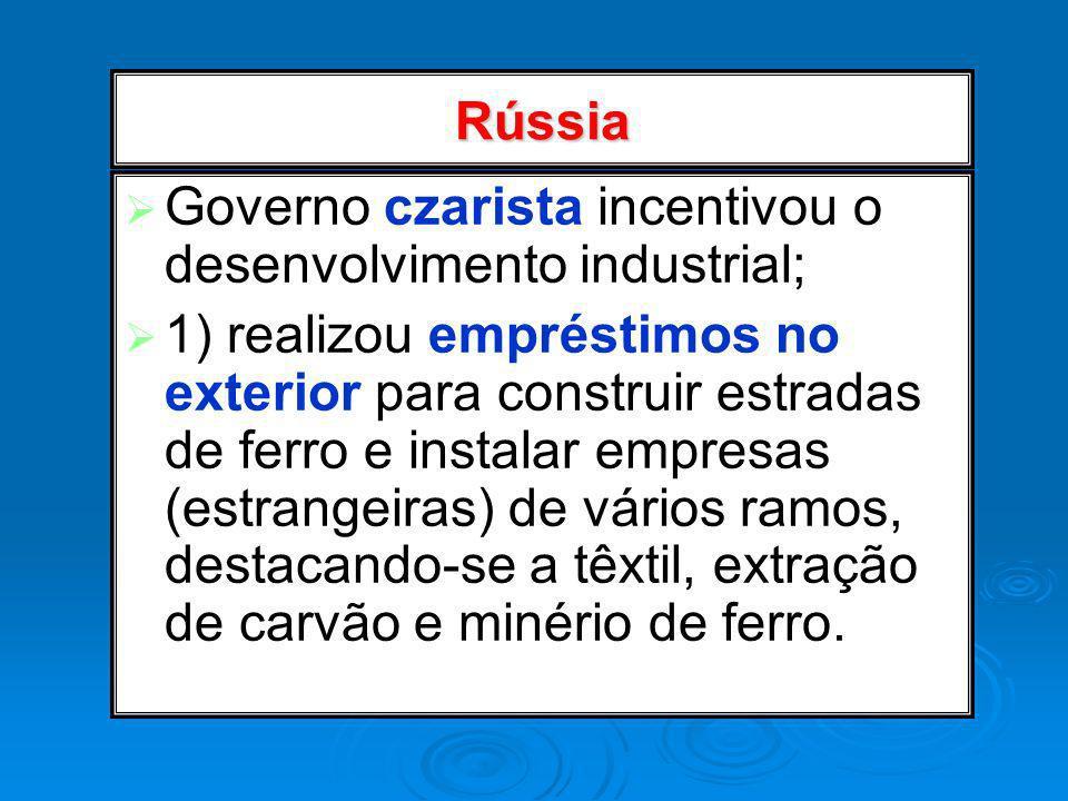 Rússia Governo czarista incentivou o desenvolvimento industrial;