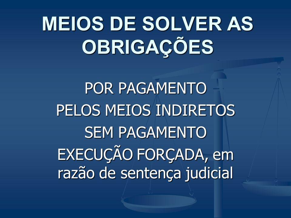 MEIOS DE SOLVER AS OBRIGAÇÕES