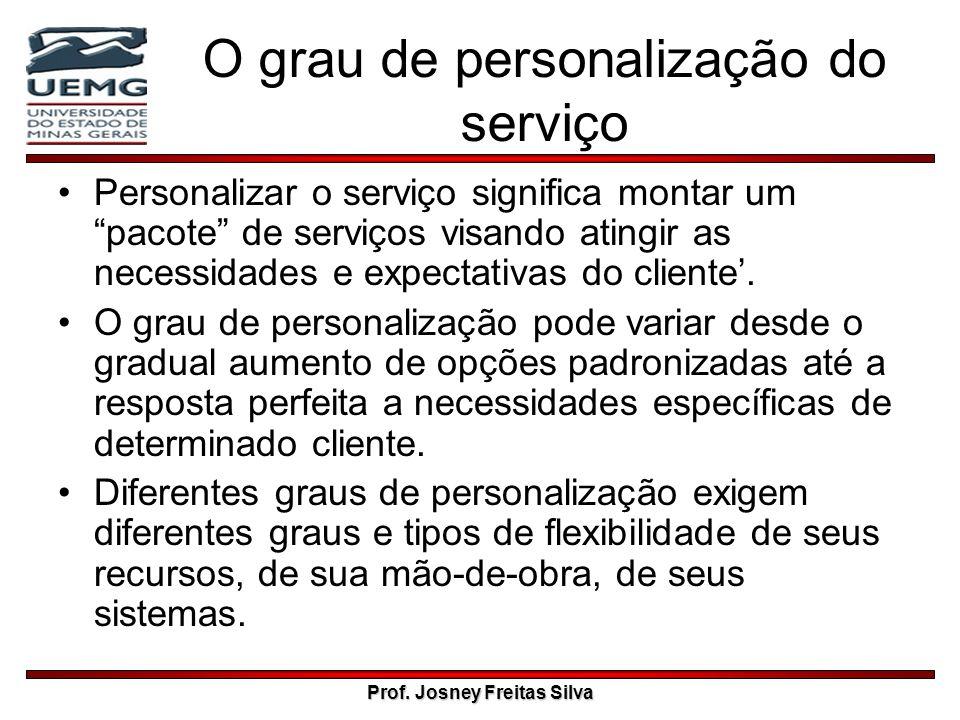 O grau de personalização do serviço