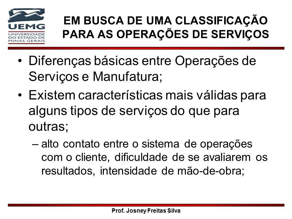 EM BUSCA DE UMA CLASSIFICAÇÃO PARA AS OPERAÇÕES DE SERVIÇOS