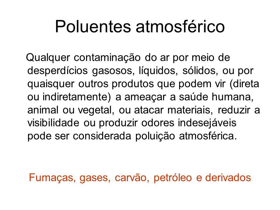 Poluentes atmosférico
