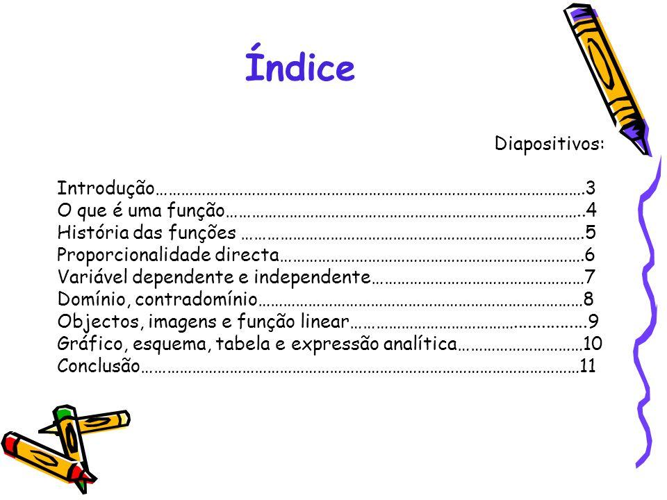 Índice Diapositivos: Introdução………………………………………………………………………………………….3